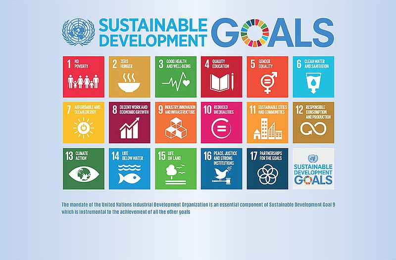 Imfino - UNIDO and the SDGs